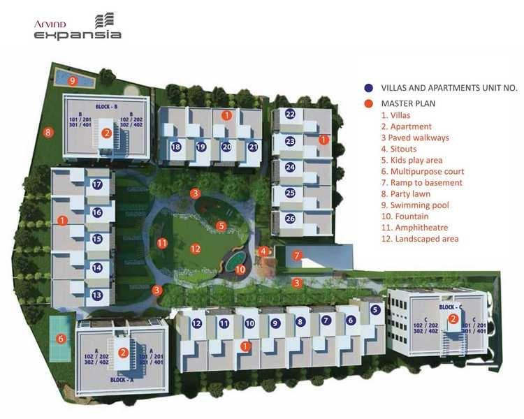 arvind expansia villa master plan image3