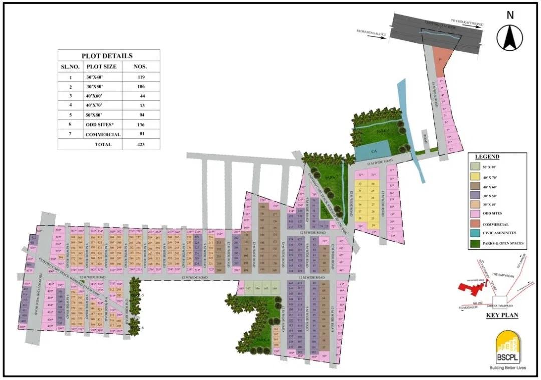 bollineni county master plan image4