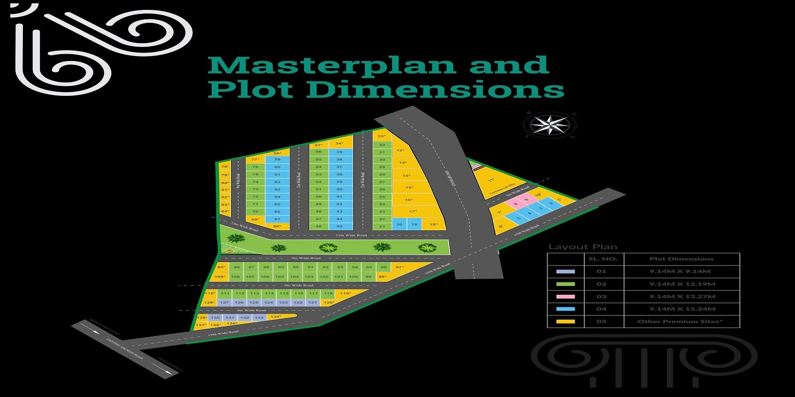 neelanchanl kns athena project master plan image1