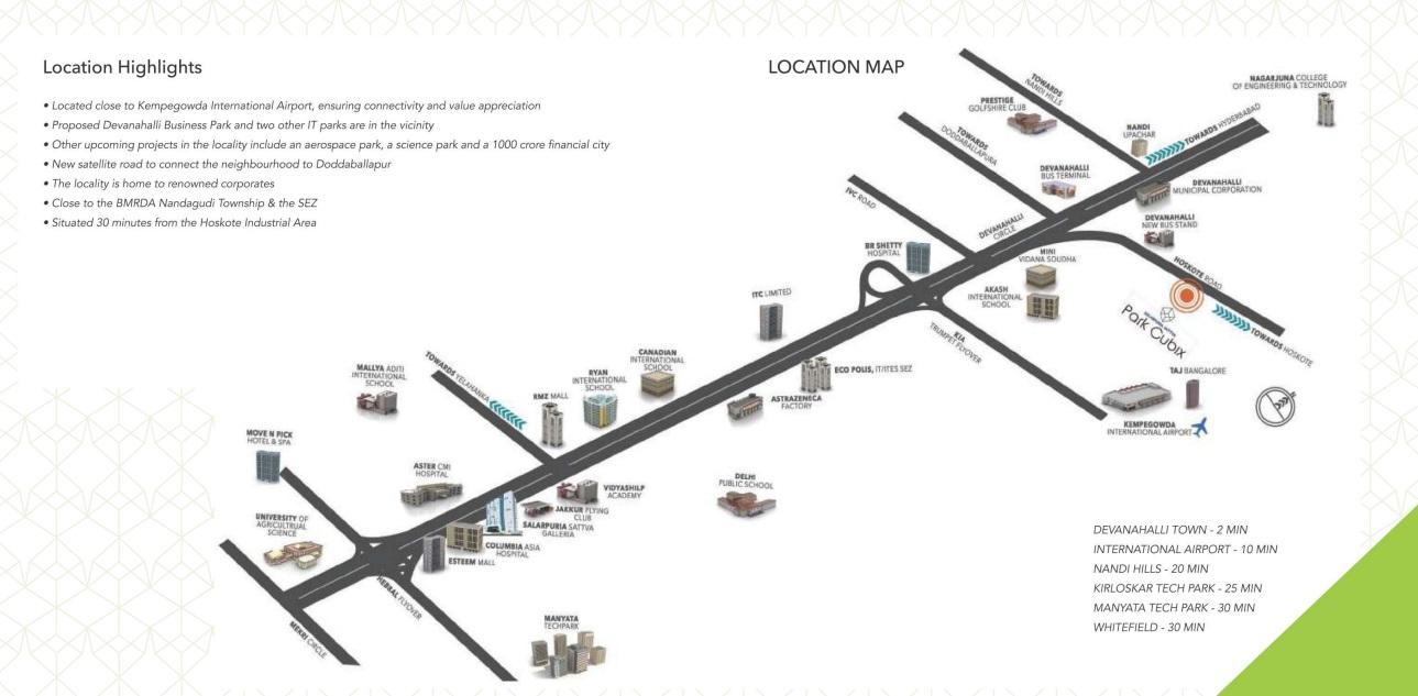 salarpuria sattva park cubix location image4