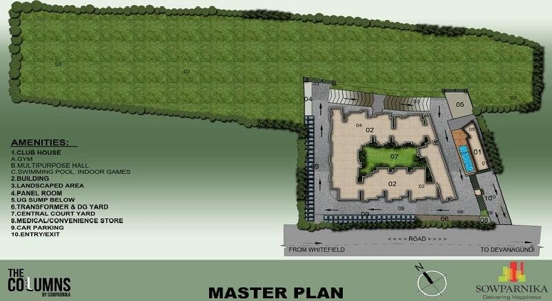 sowparnika the columns master plan image1
