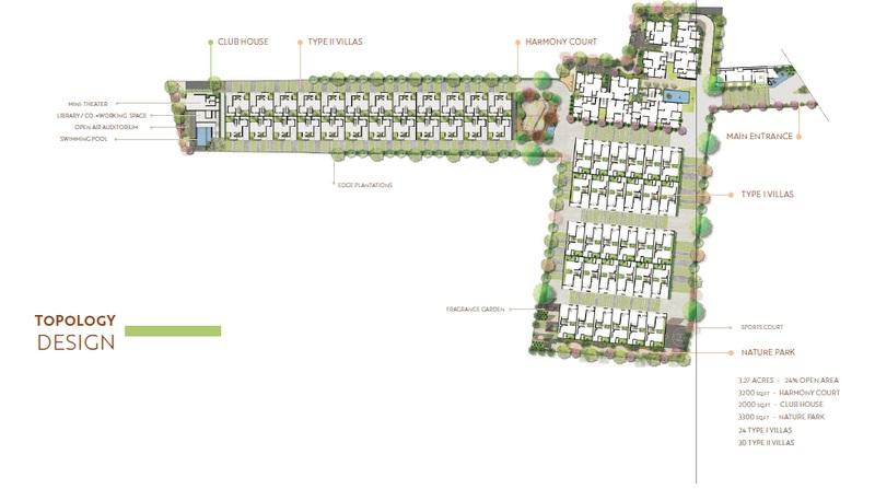 urbanx earth n sky villas project master plan image1
