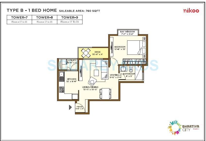bhartiya nikoo homes apartment 1bhk 760sqft1