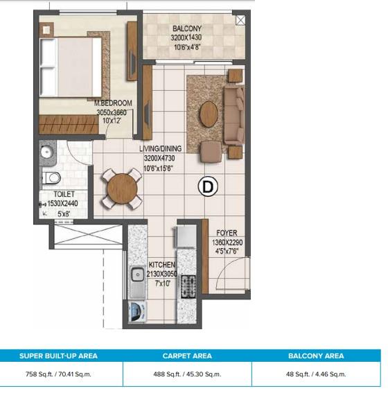 brigade buena vista phase ii apartment 1bhk 758sqft 1
