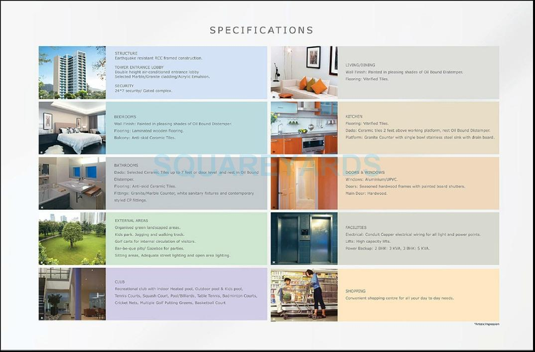 specification-Picture-bptp-park-arena-2351482