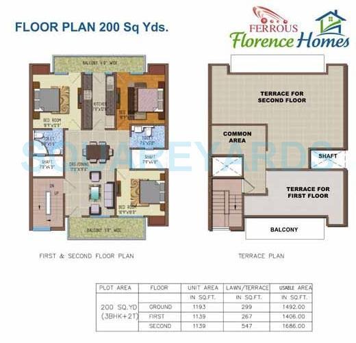 ferrous florence homes ind floor 3bhk 1406sqft 1