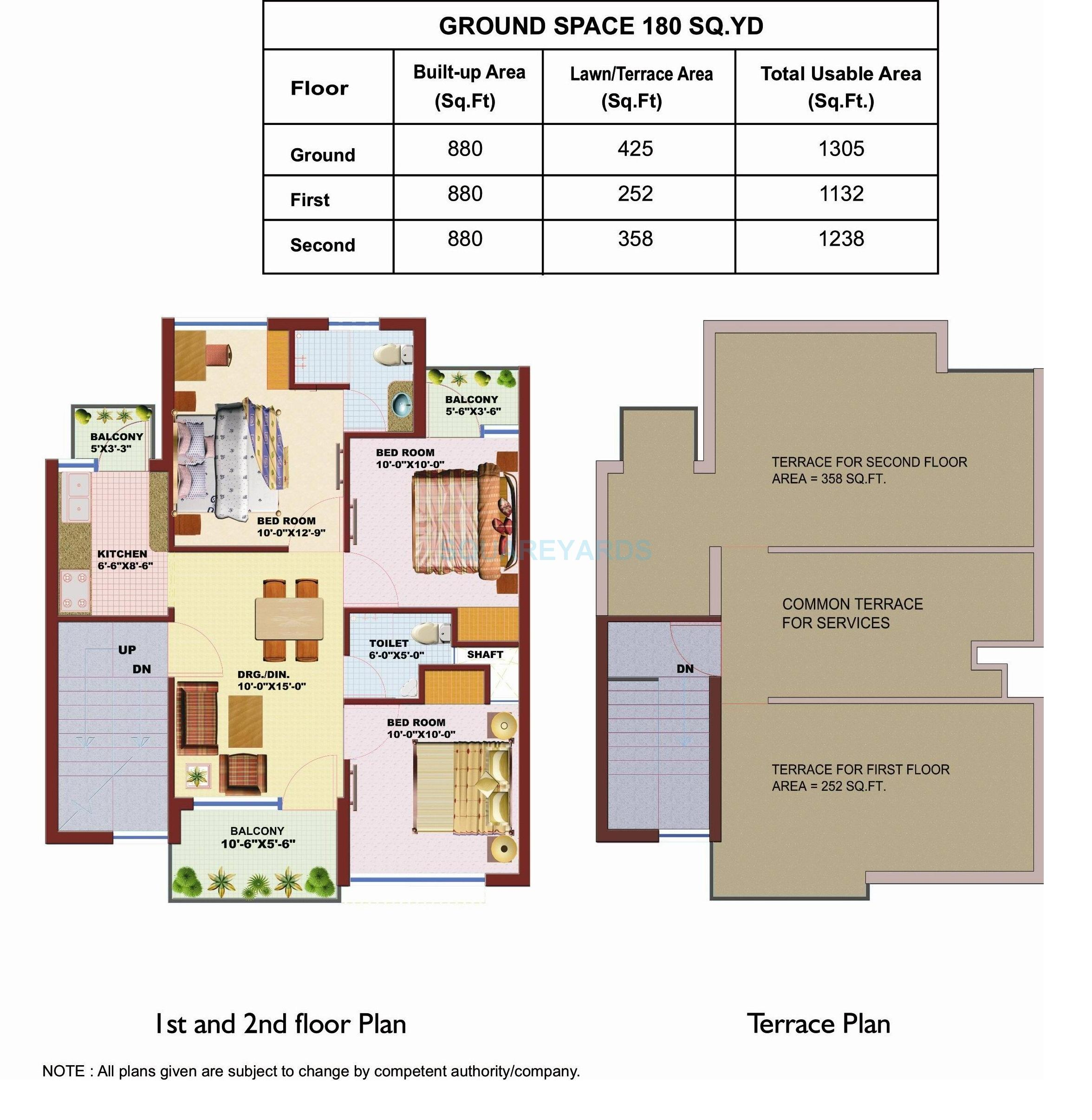srs pearl floors independent floor 3bhk 1132sqft 1