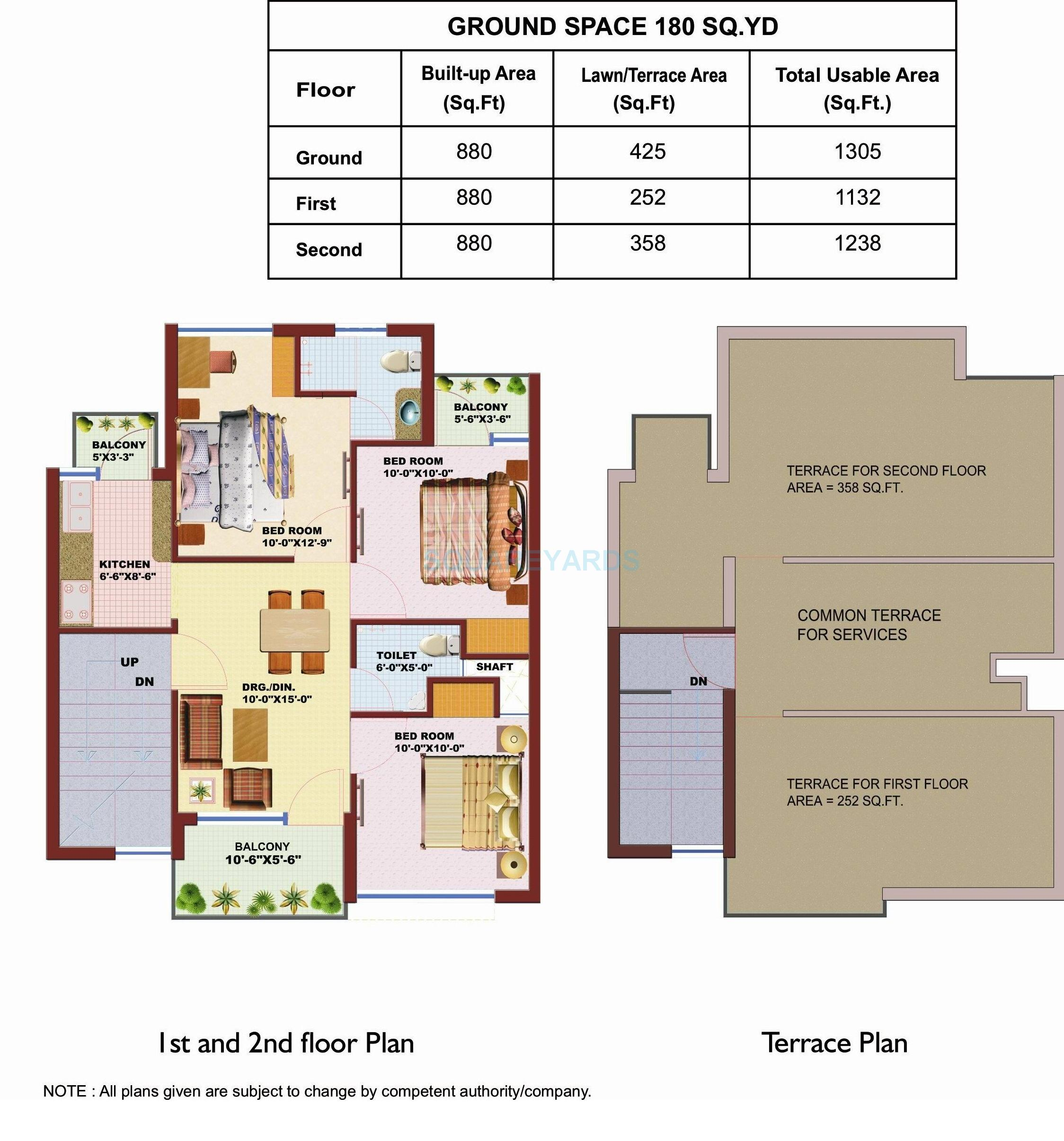 srs pearl floors independent floor 3bhk 1238sqft 1