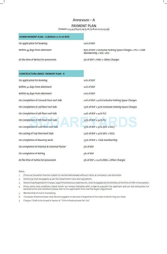 3c orris greenopolis payment plan image1