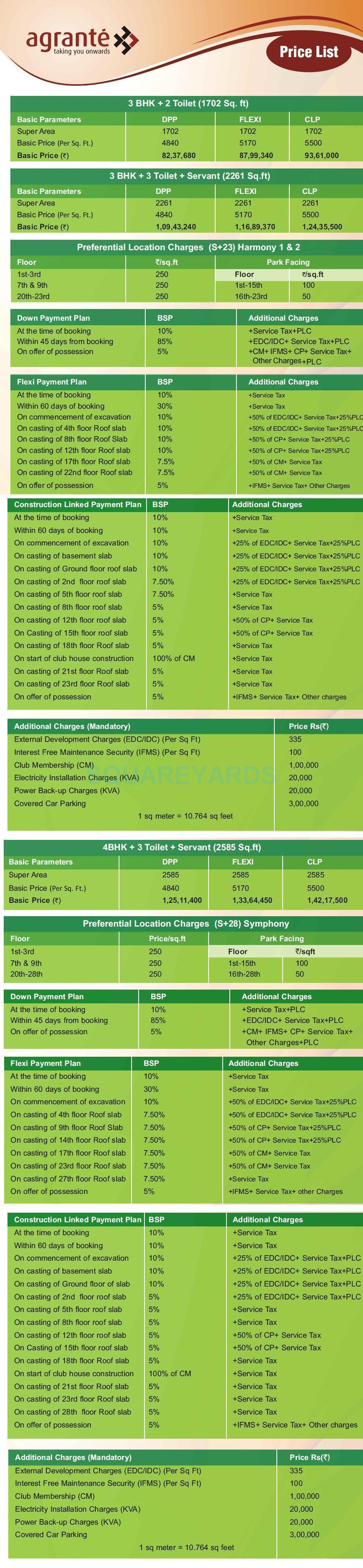 agrante beethoven 8 payment plan image1