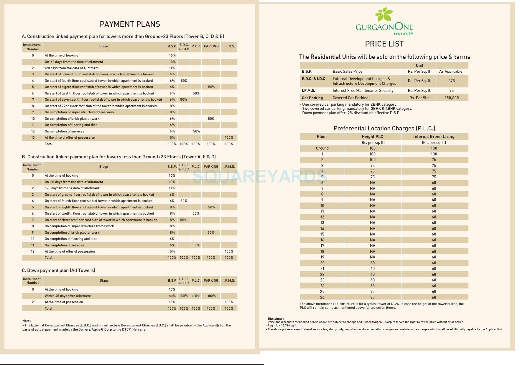 alpha g corp gurgaon one 84 payment plan image1