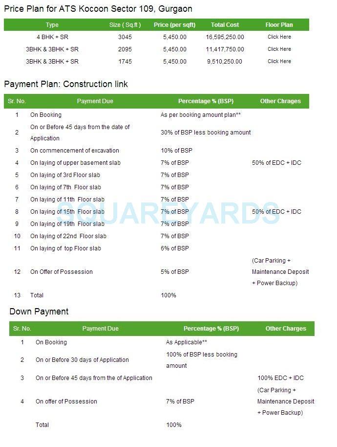 ats kocoon payment plan image1