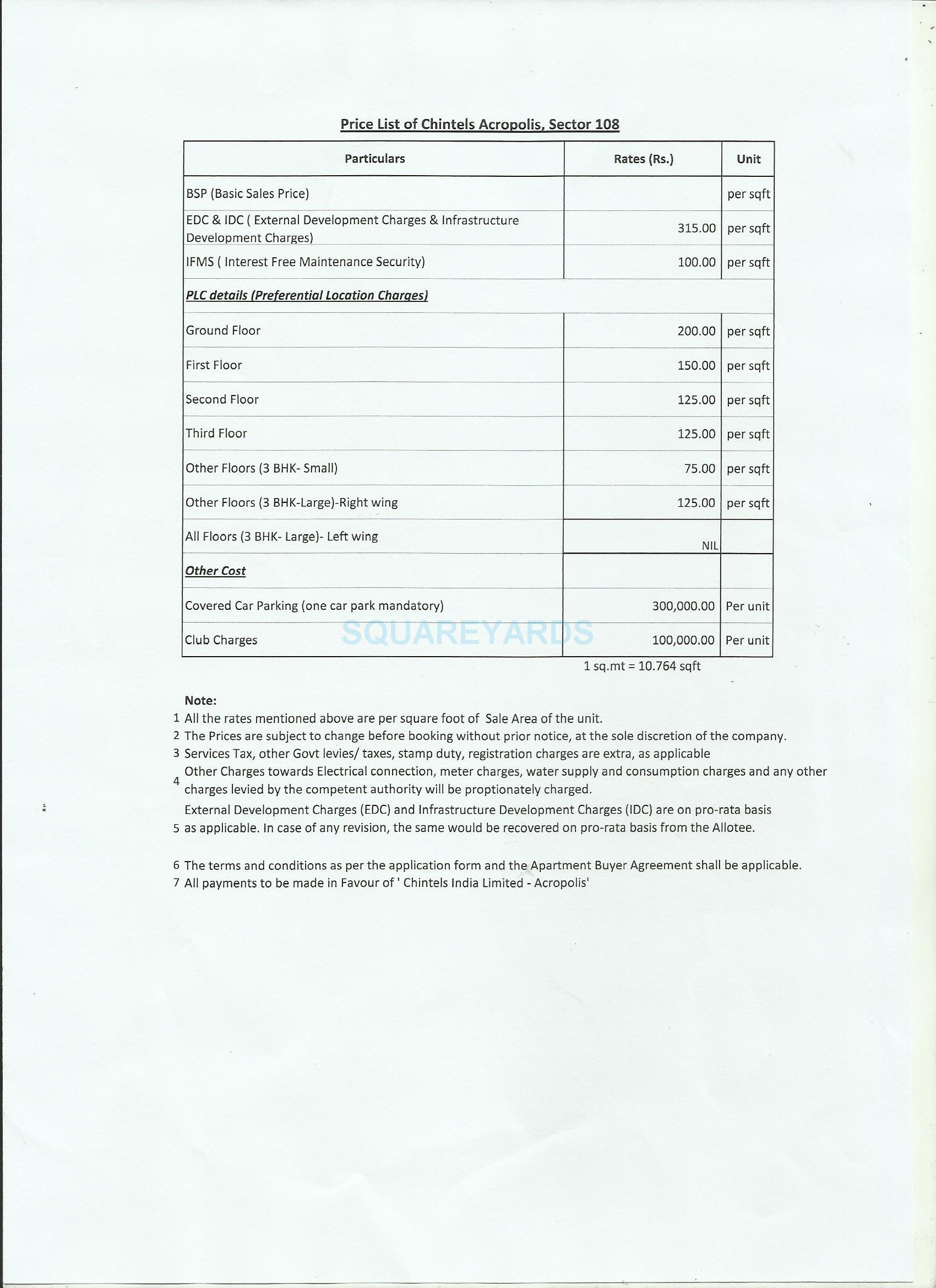 chintels acropolis payment plan image1