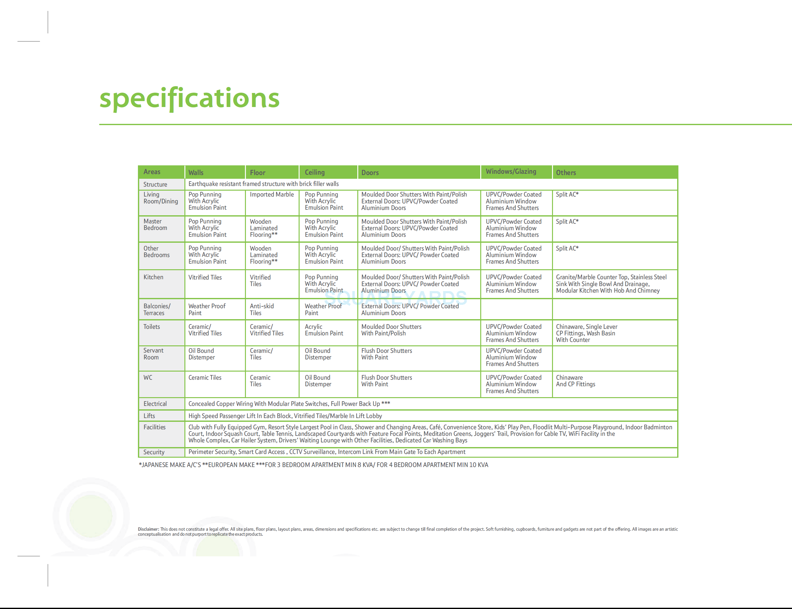 conscient heritage one specification1