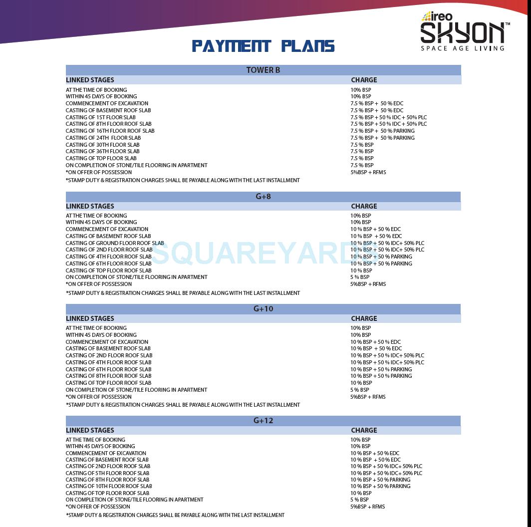ireo skyon payment plan image1