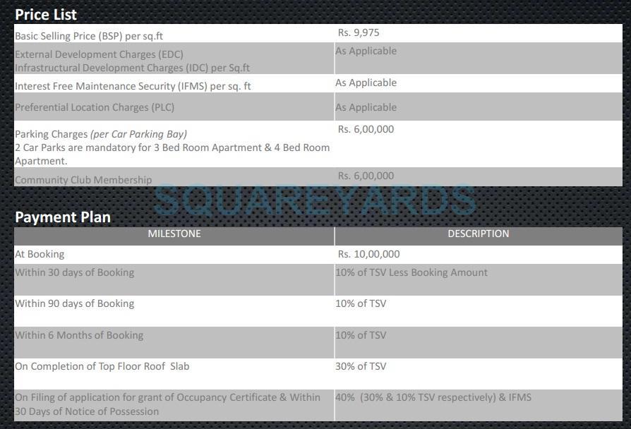 m3m latitude payment plan image1