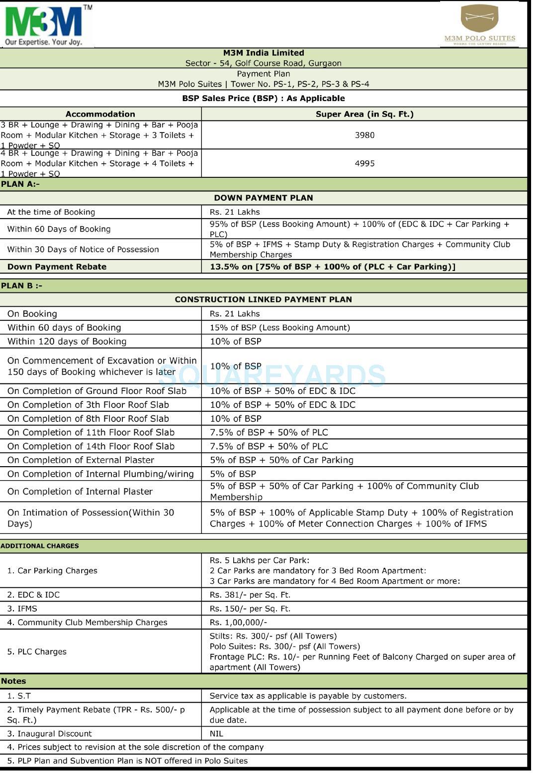 m3m polo suites payment plan image2