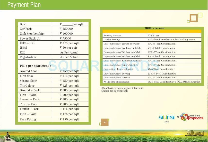 mahindra aura payment plan image1