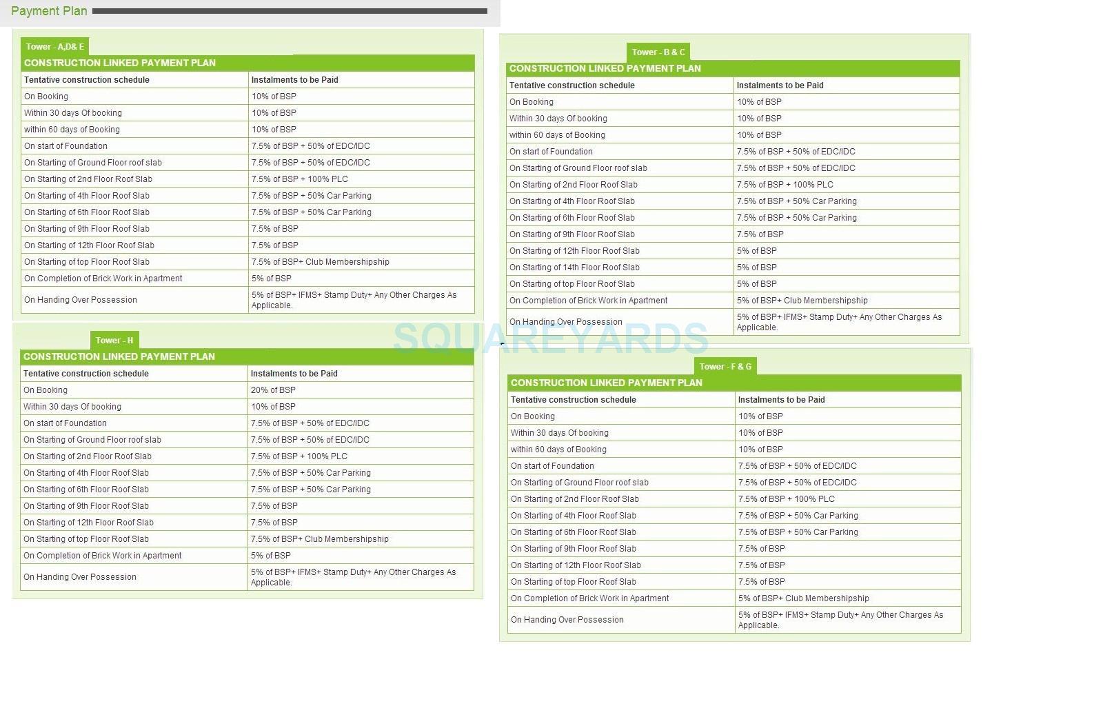 sidhartha estella payment plan image2