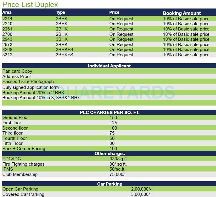 sidhartha ncr green payment plan image2