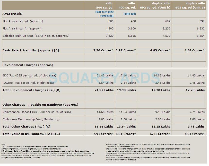 sobha international city payment plan image1