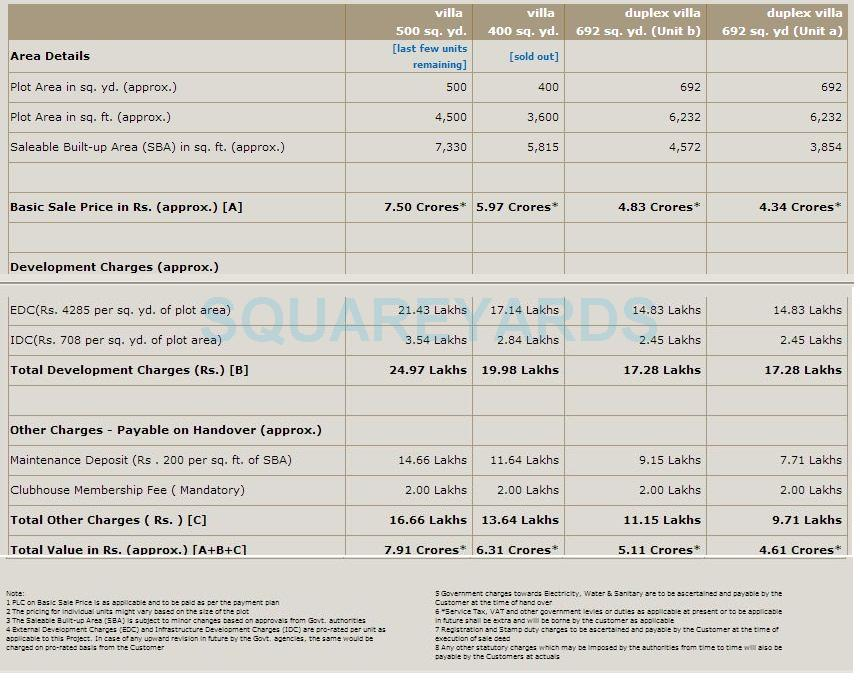 sobha international city phase2 payment plan image1