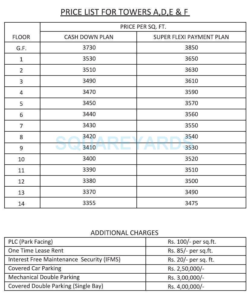 aarcity regency park payment plan image2