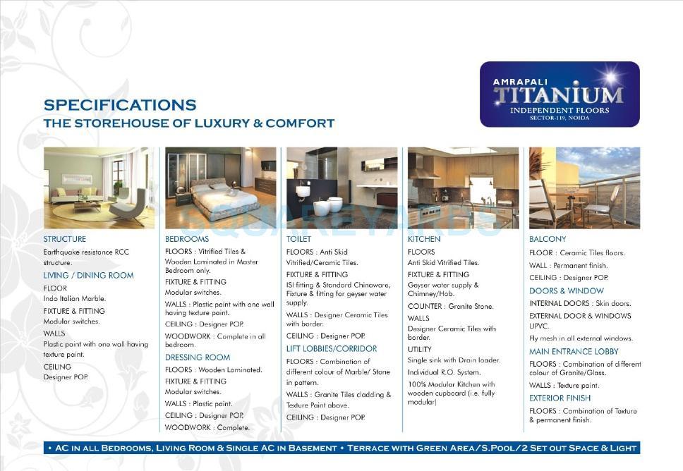 amrapali titanium specification1