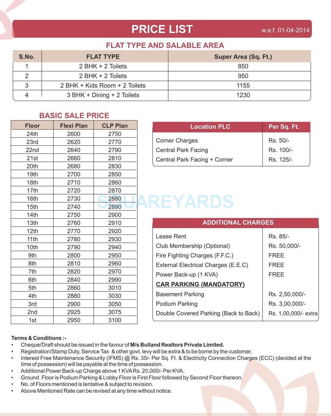 bulland calisto payment plan image2