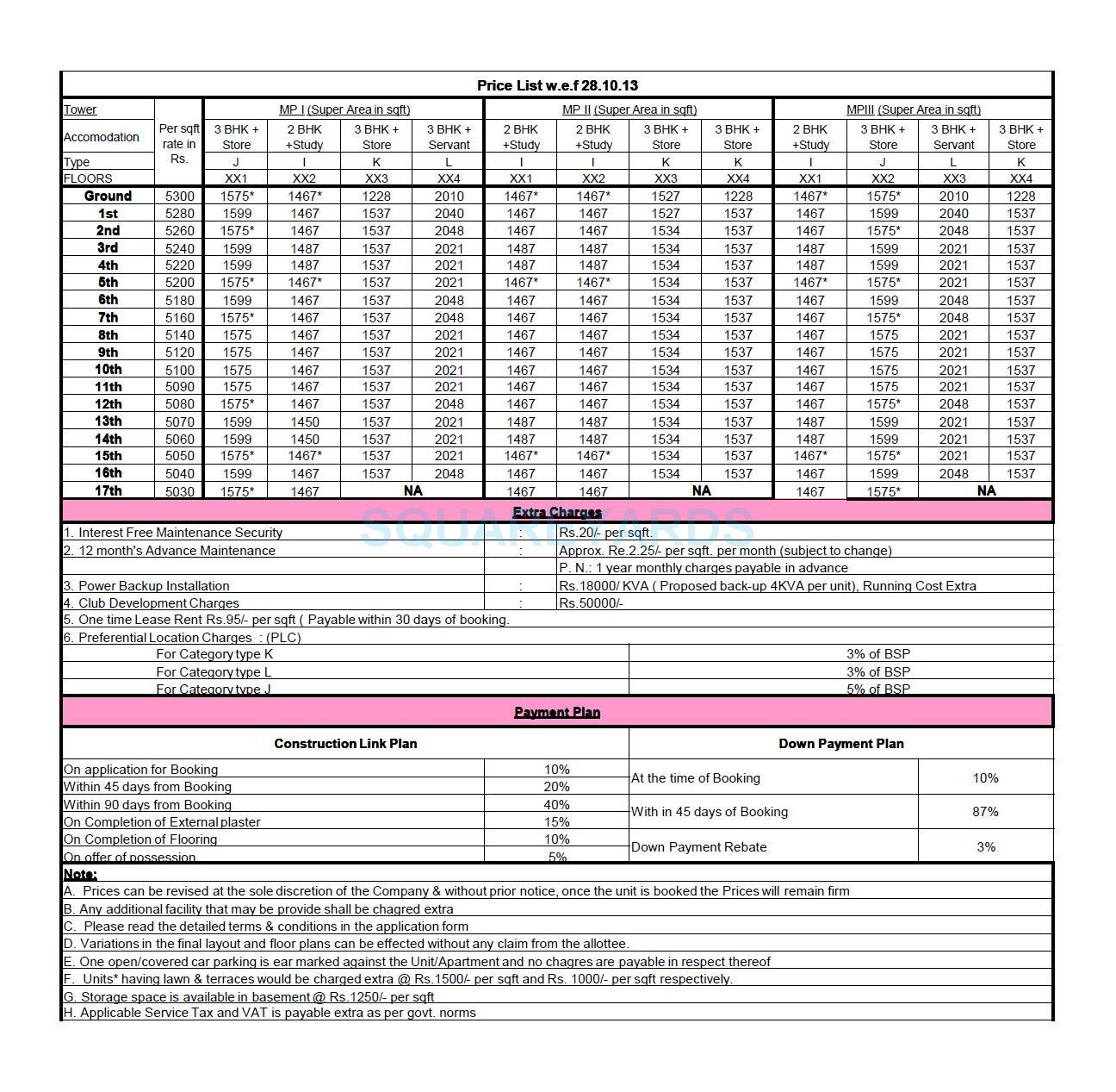 eldeco mangolia park payment plan image1