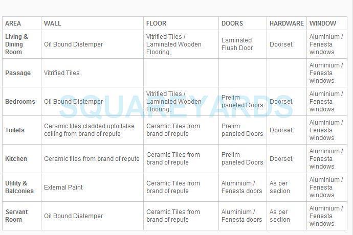 gardenia golf city specification1
