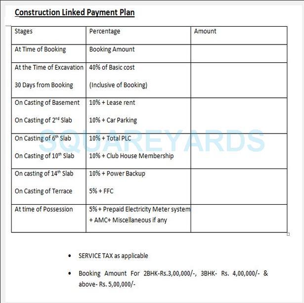 grihapravesh payment plan image1