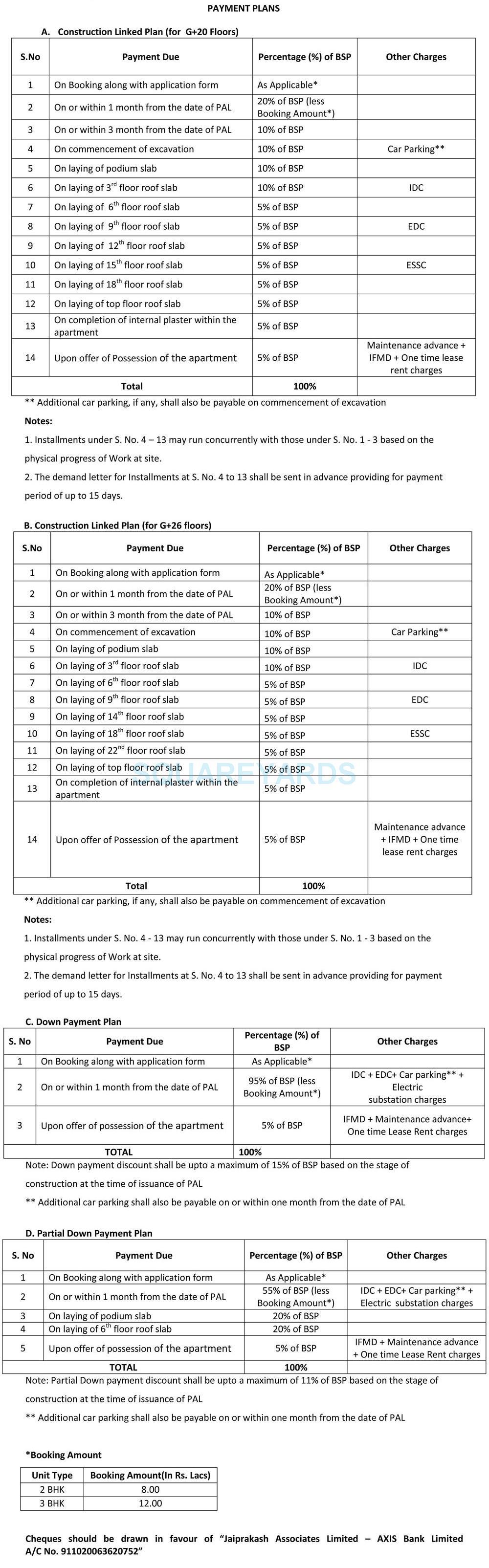 jaypee kristal court payment plan image1