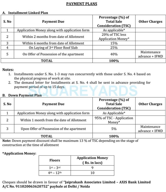 jaypee pavilion court royale payment plan image1