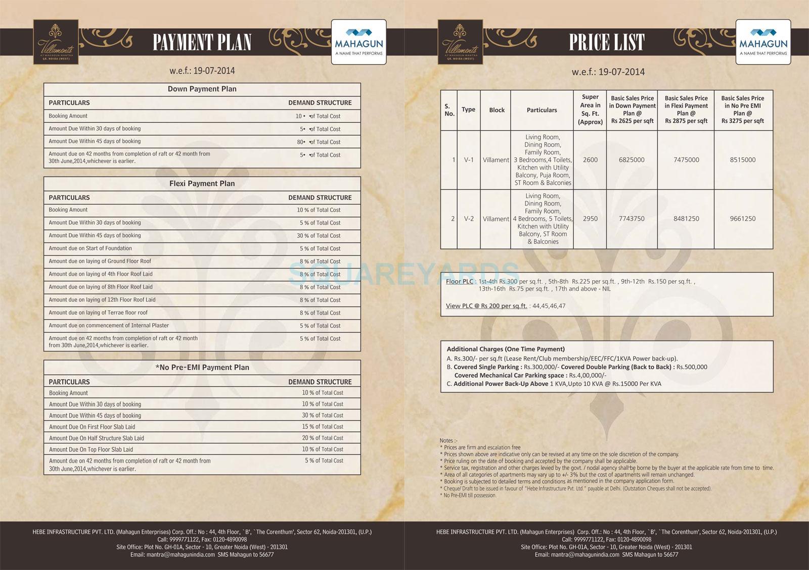 mahagun mantra ii villaments payment plan image1