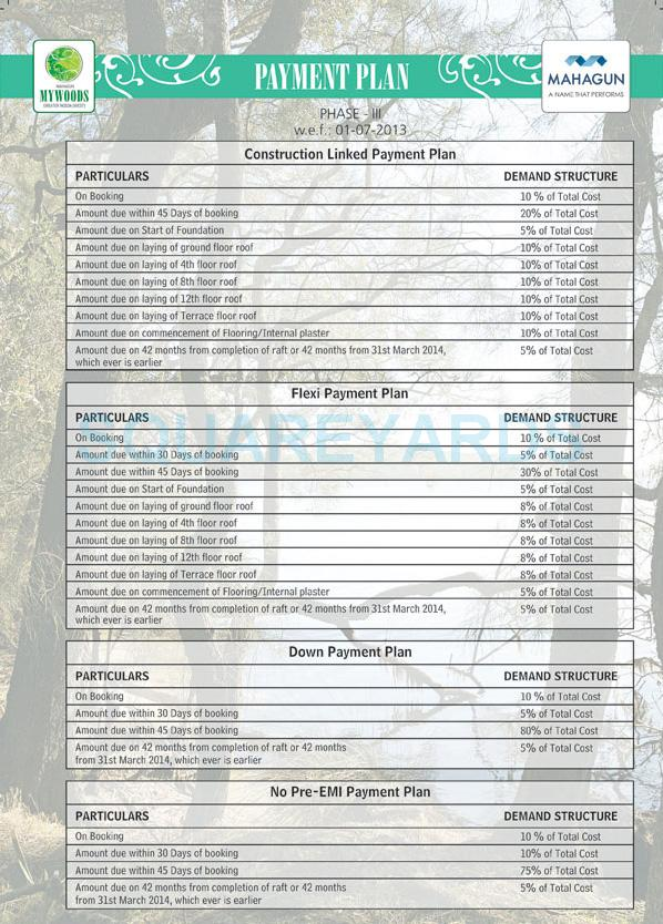 mahagun mywoods iii payment plan image1