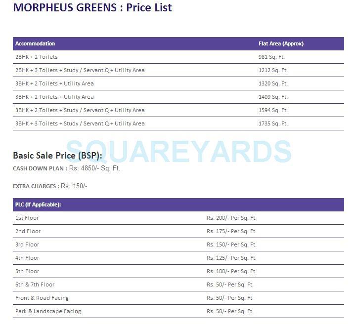 morpheus greens payment plan image1