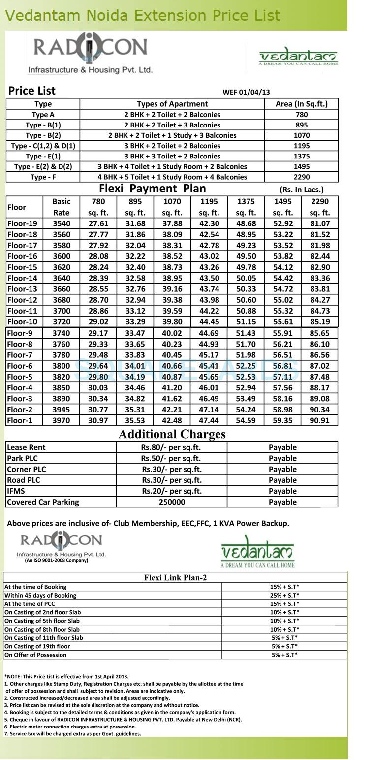 radicon vedantam payment plan image1