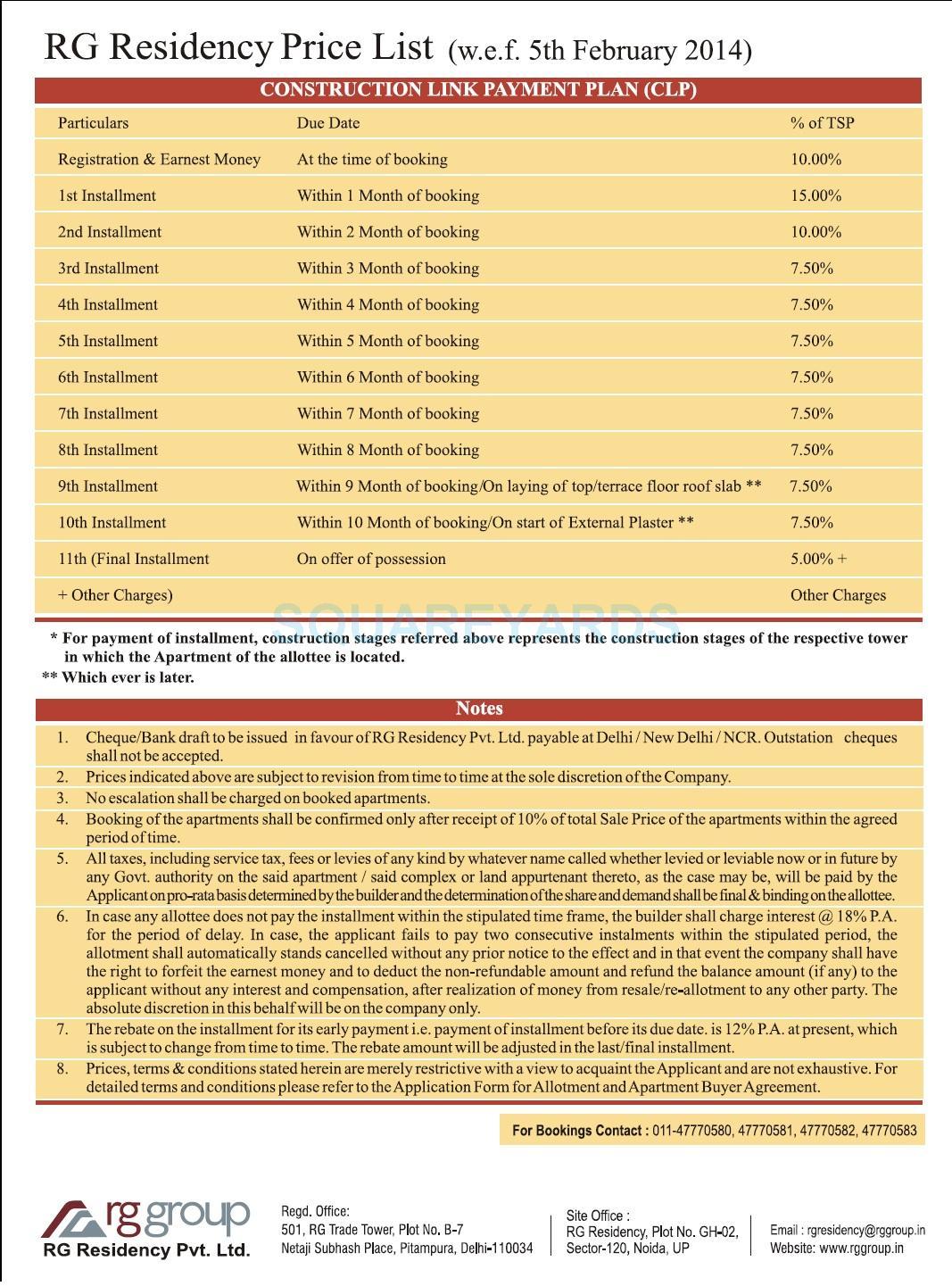 rg residency payment plan image2