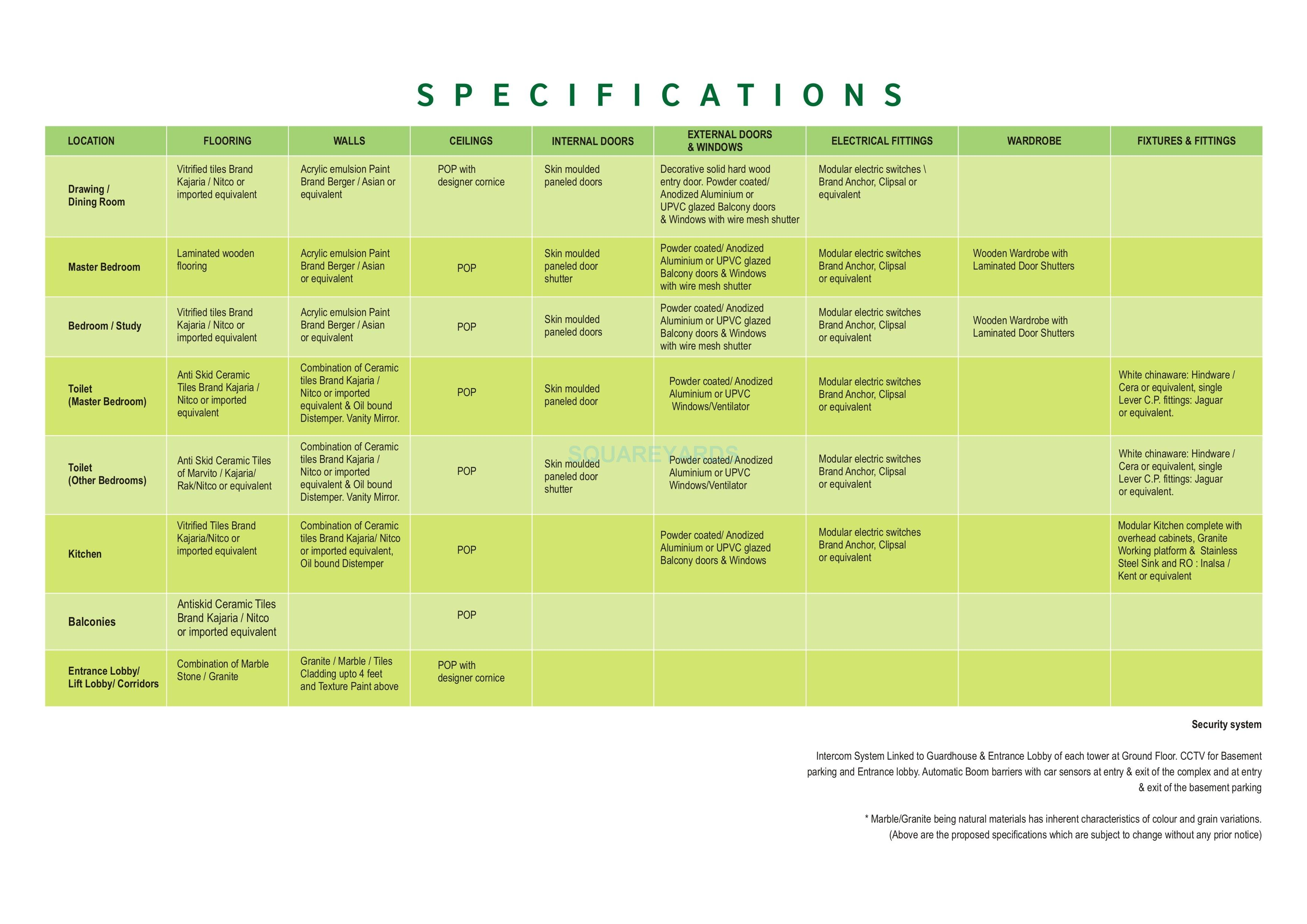 rg residency specification1