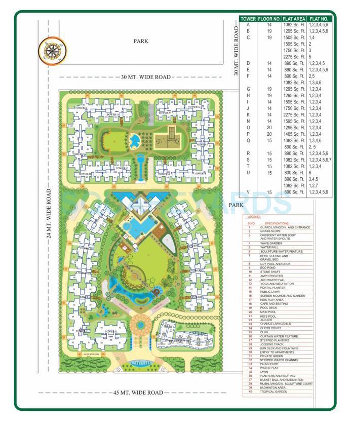 supertech ecociti master plan image1