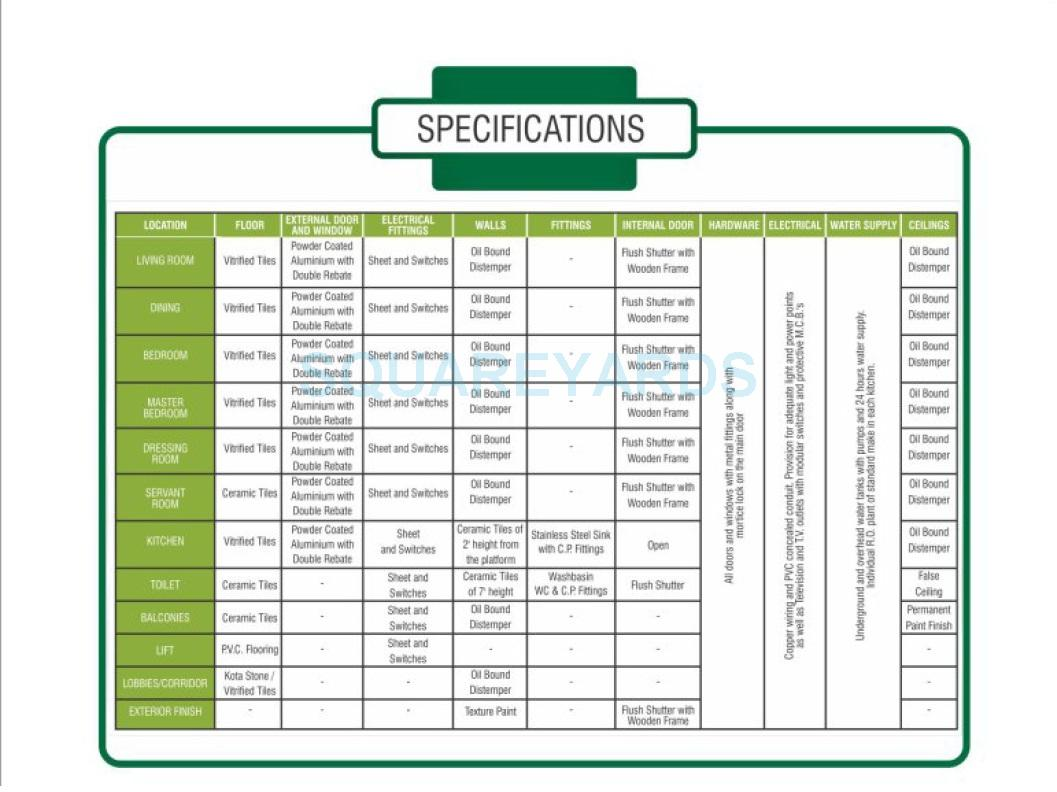 supertech ecociti specification1