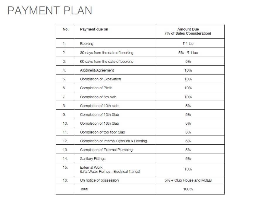 godrej 24 payment plan image1