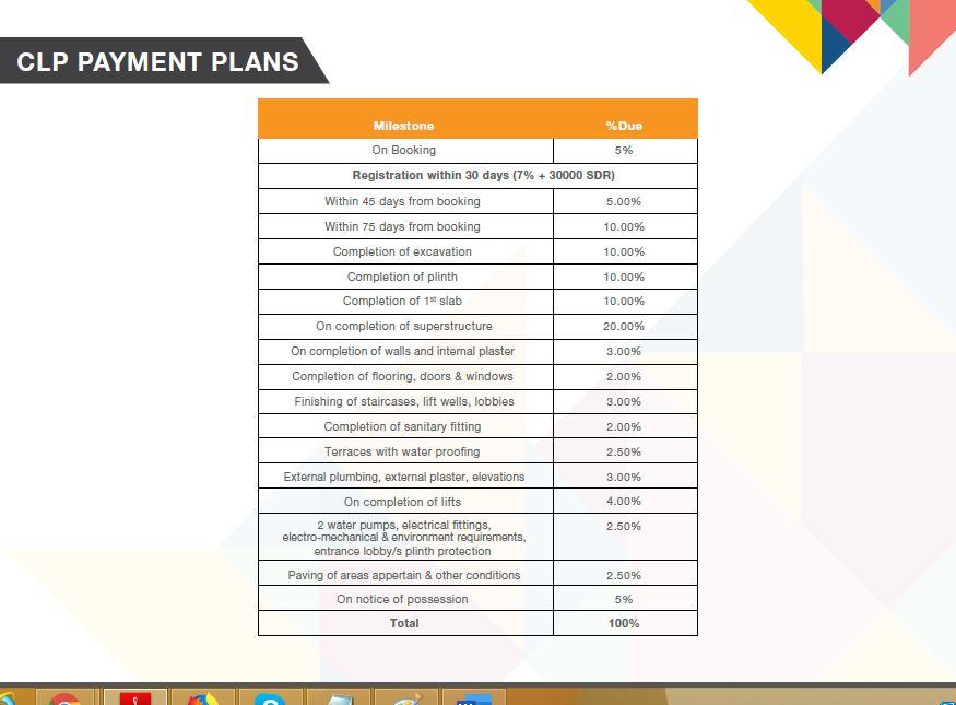 godrej nurture pune payment plan image1