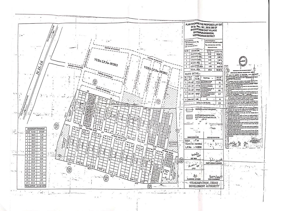 navaratna sri raghavendra brindavan project master plan image1